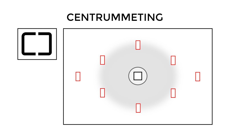 Lichtmeting centrumgericht - Avondfotografie.nl