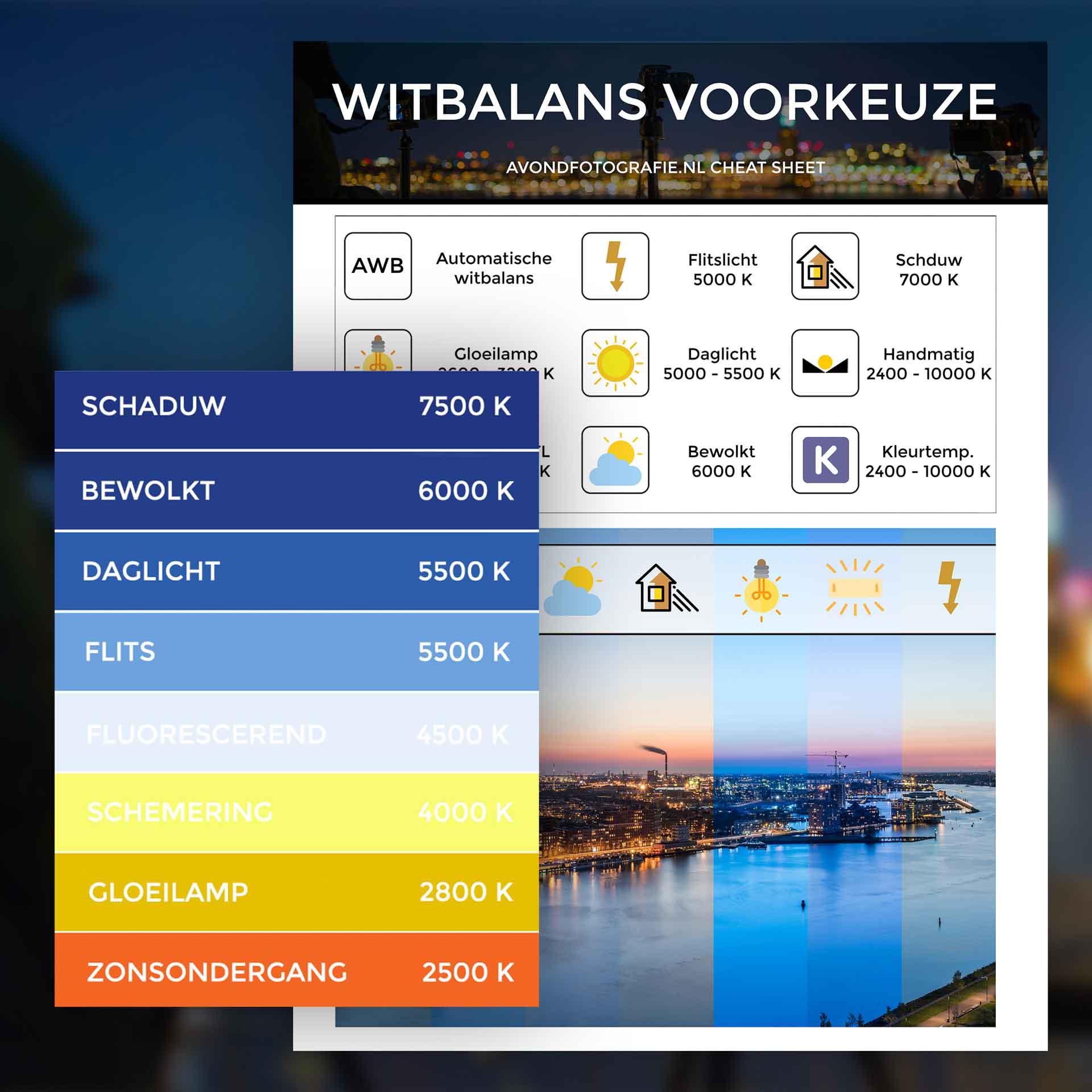 Witbalans voorkeuze cheat sheet - Avondfotografie.nl